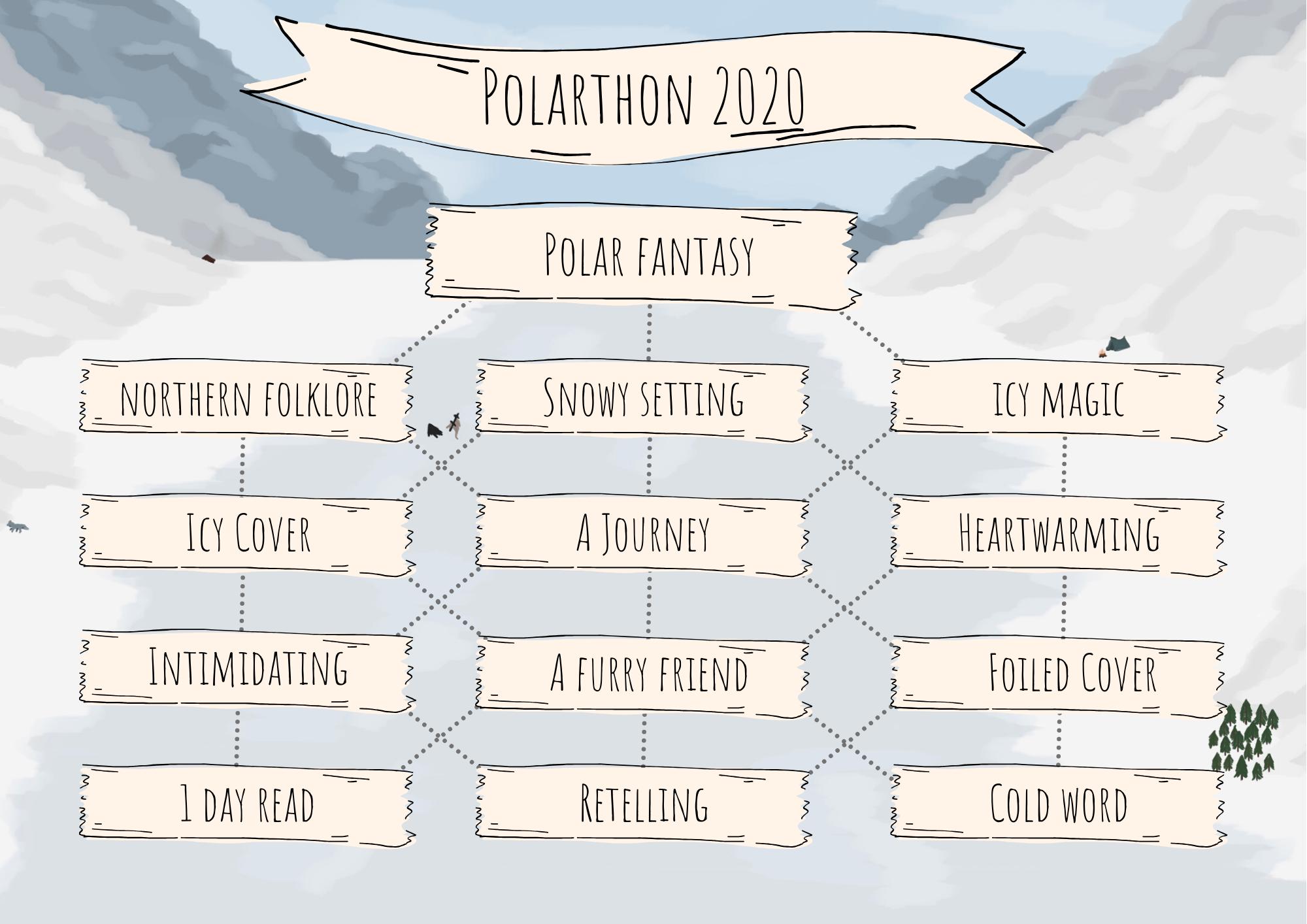 Polarthon 2020 (2)